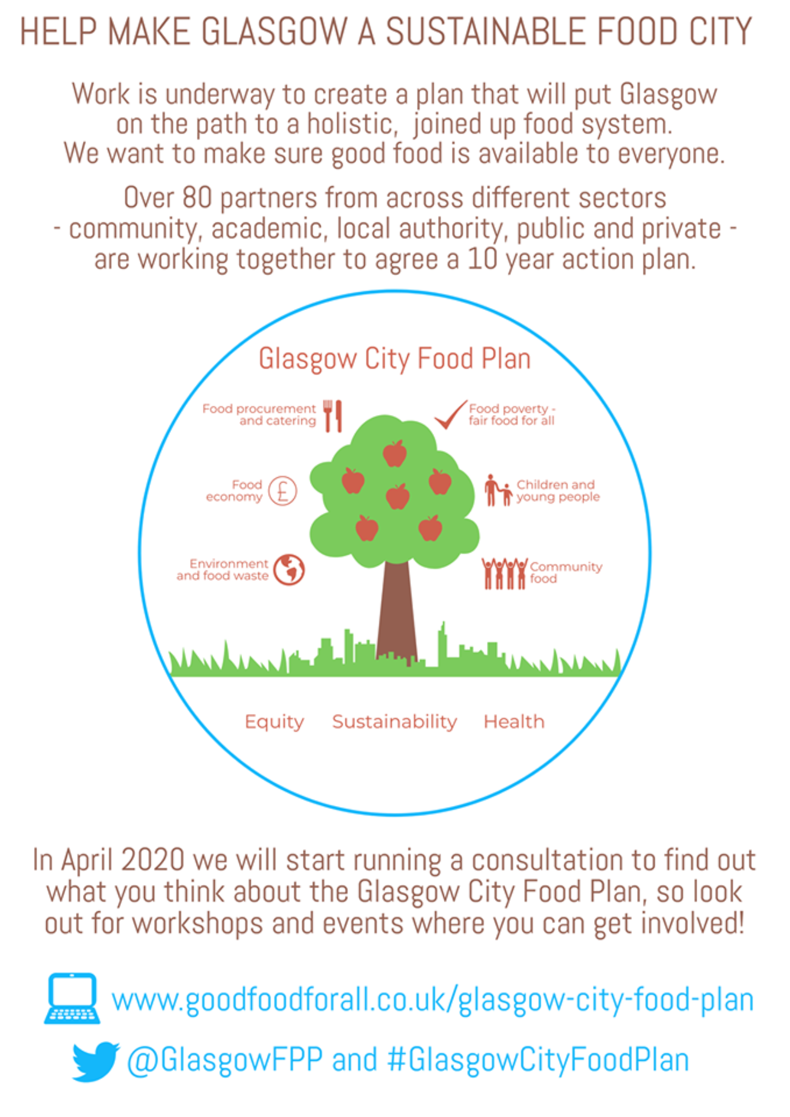 City Food Plan Flier